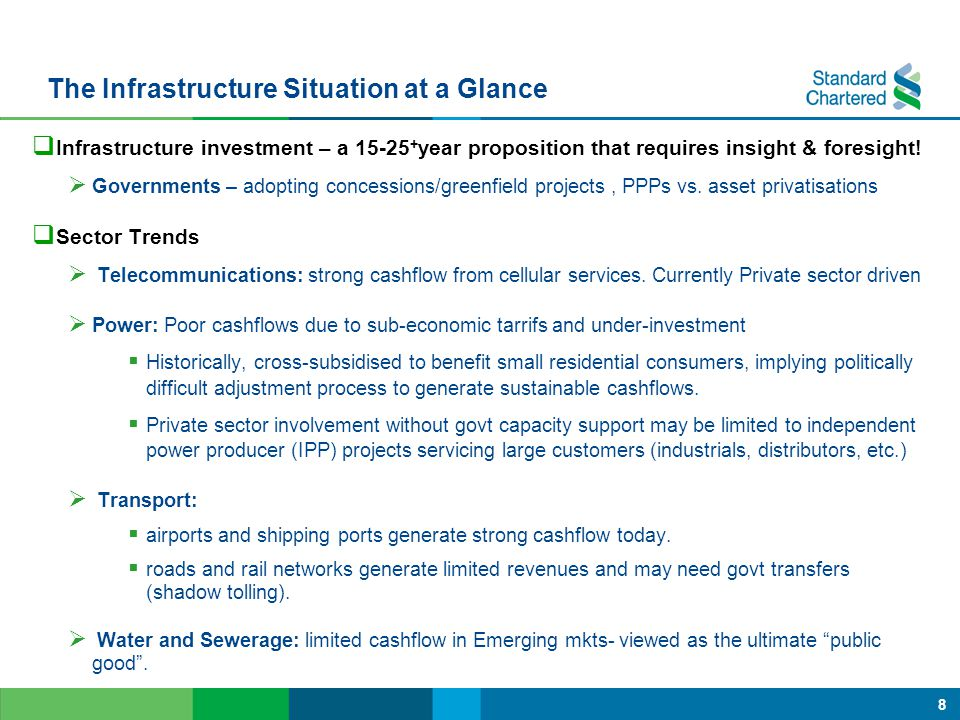 The Infrastructure Situation at a Glance