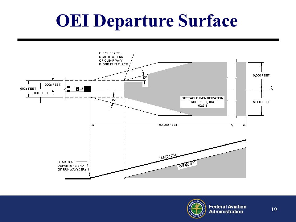 OEI Departure Surface Departure Runway Ends Supporting Air Carrier Operations.