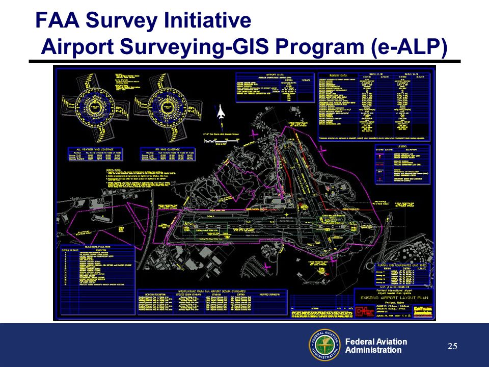 FAA Survey Initiative Airport Surveying-GIS Program (e-ALP)