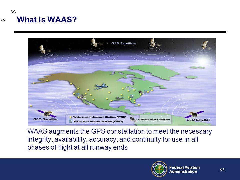 What is WAAS