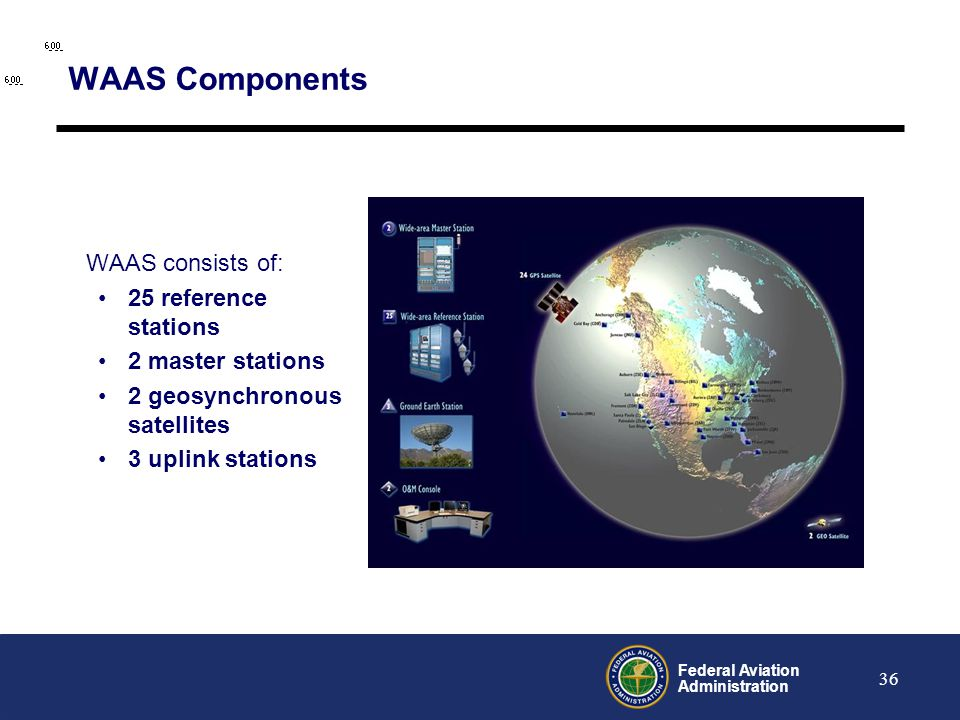 WAAS Components WAAS consists of: 25 reference stations