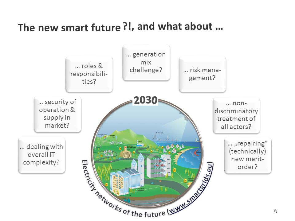 Electricity networks of the future (www.smartgrids.eu)