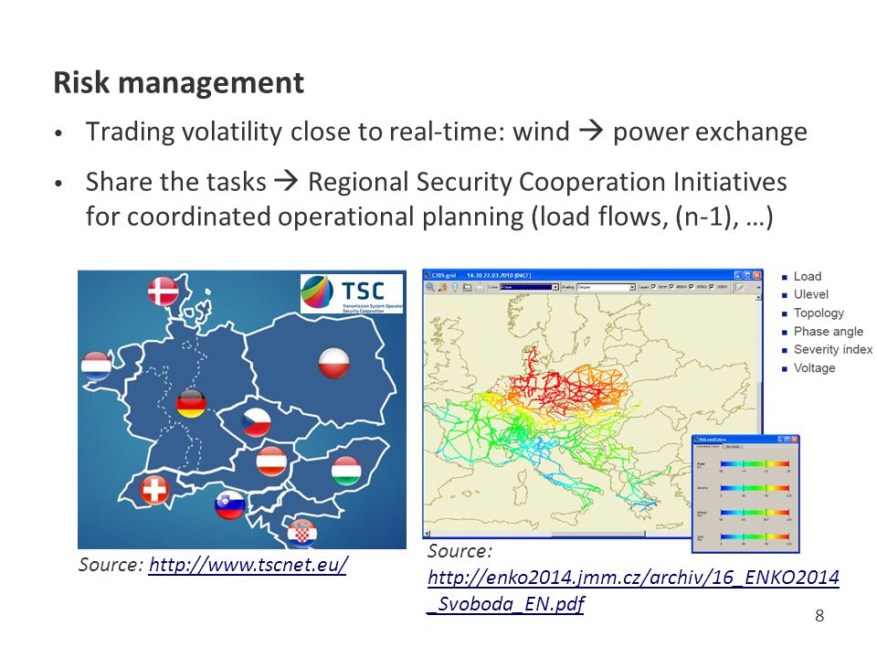 Risk management Trading volatility close to real-time: wind  power exchange.