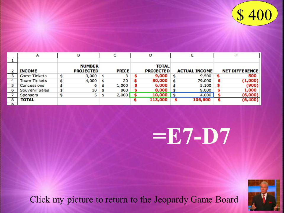 $ 400 =E7-D7 Click my picture to return to the Jeopardy Game Board