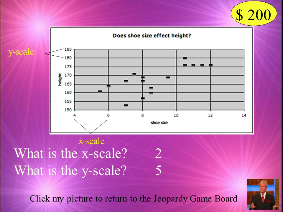 $ 200 What is the x-scale 2 What is the y-scale 5 y-scale x-scale