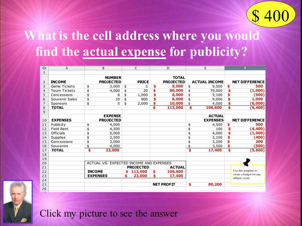 $ 400 What is the cell address where you would find the actual expense for publicity.
