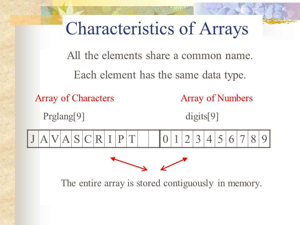 Characteristics of Arrays