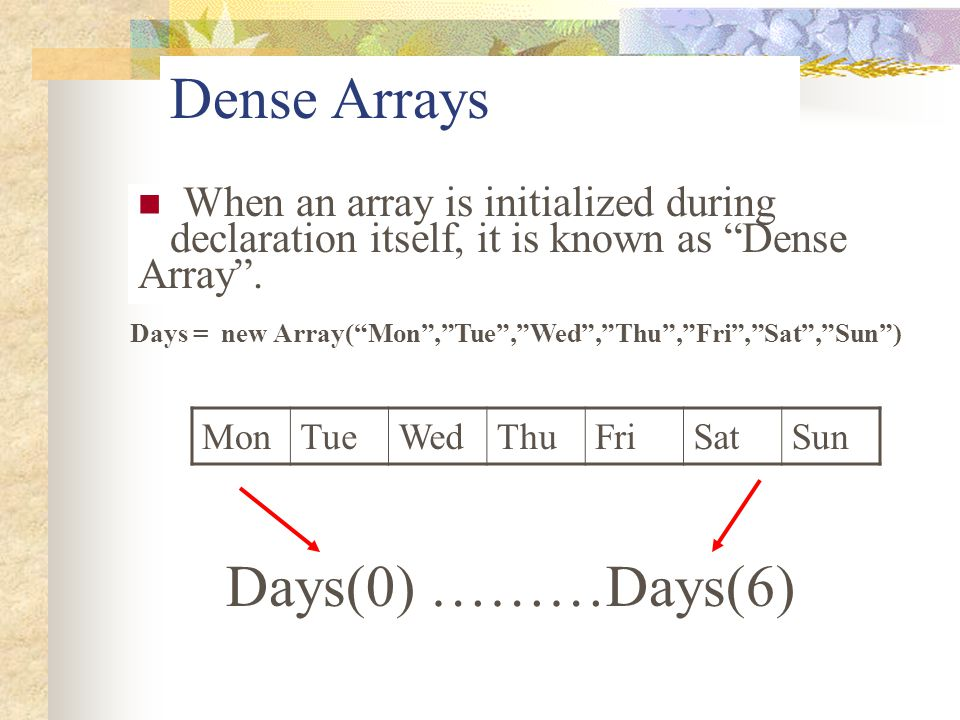 Dense Arrays Days(0) ………Days(6) When an array is initialized during