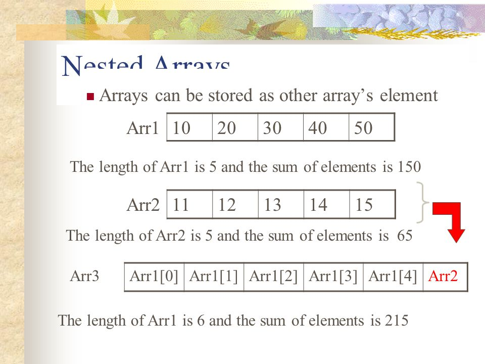 Nested Arrays Arrays can be stored as other array's element. Arr1. 10. 20. 30. 40. 50. The length of Arr1 is 5 and the sum of elements is 150.