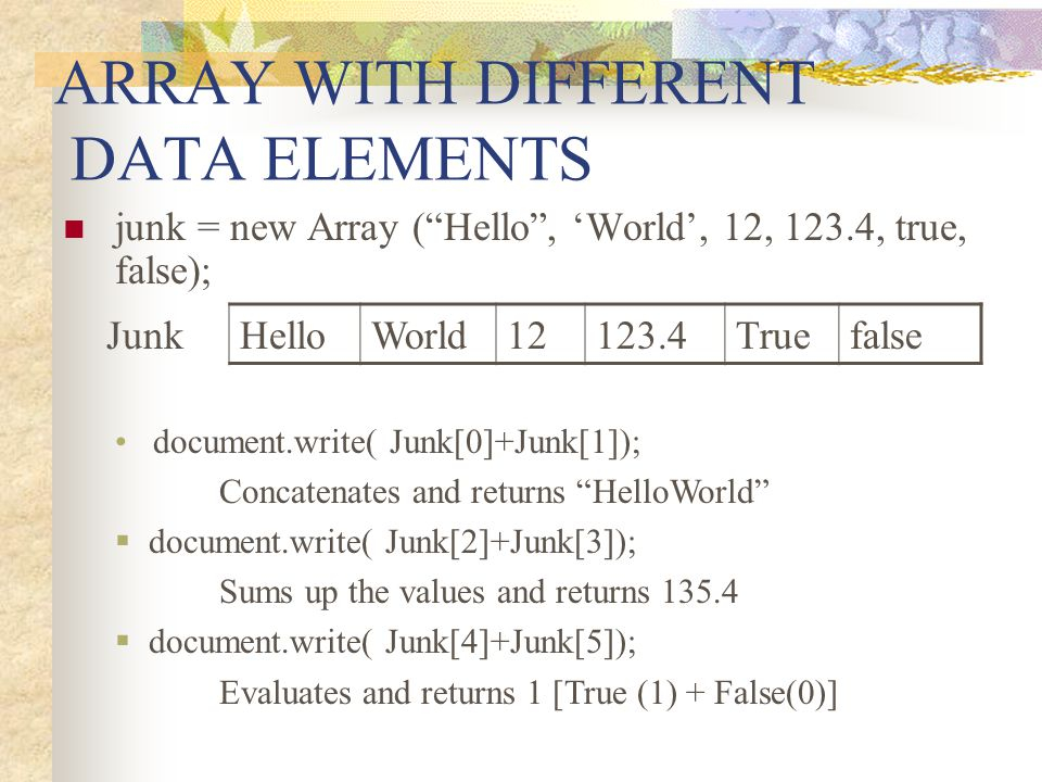 ARRAY WITH DIFFERENT DATA ELEMENTS