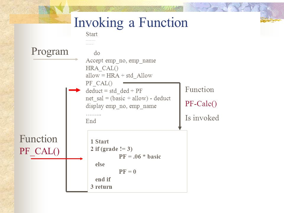 Invoking a Function Program Function PF_CAL() Function PF-Calc()
