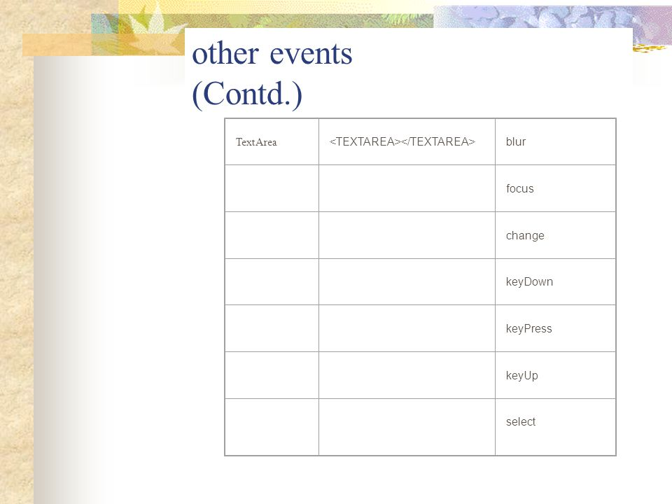 other events (Contd.) TextArea <TEXTAREA></TEXTAREA> blur