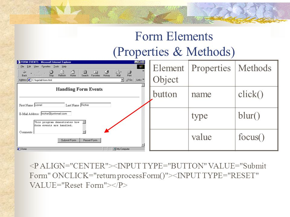 Form Elements (Properties & Methods)