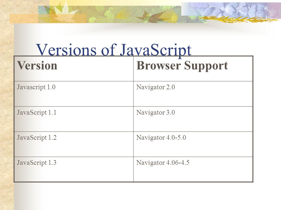 Versions of JavaScript