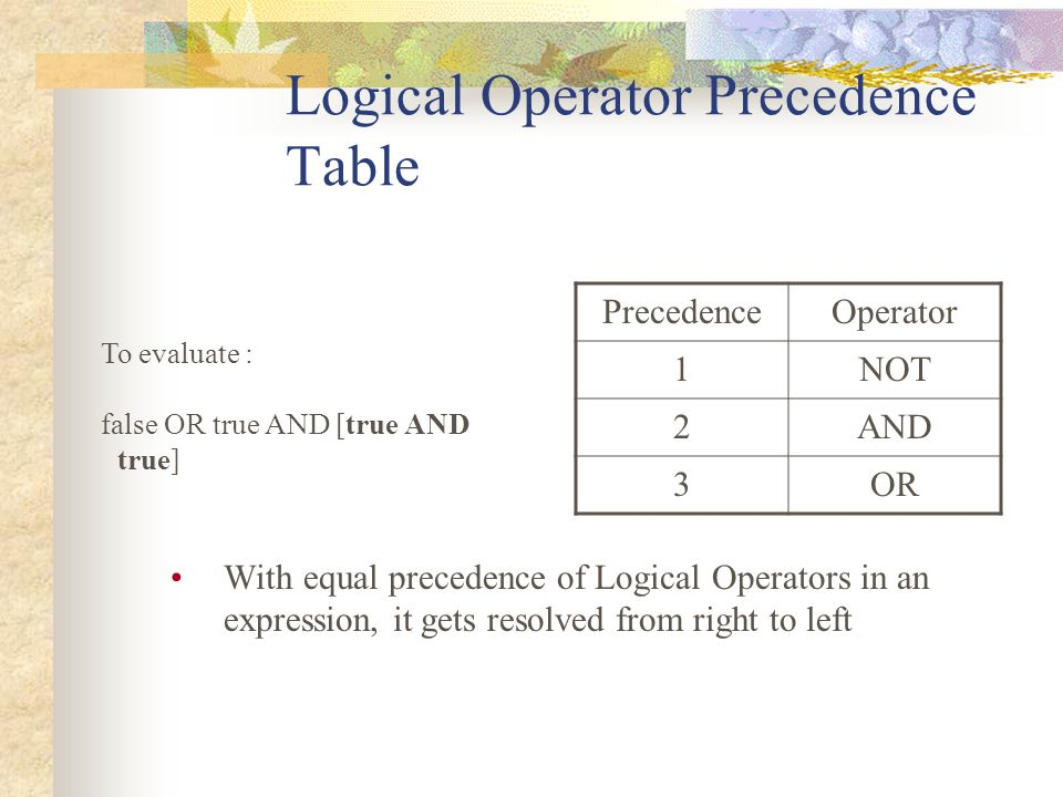 Logical Operator Precedence Table