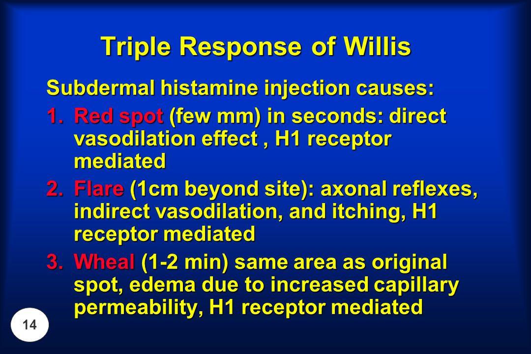 Triple Response of Willis