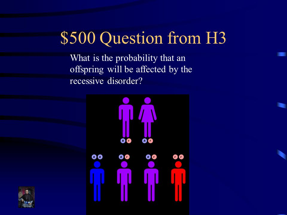 $500 Question from H3 What is the probability that an offspring will be affected by the recessive disorder