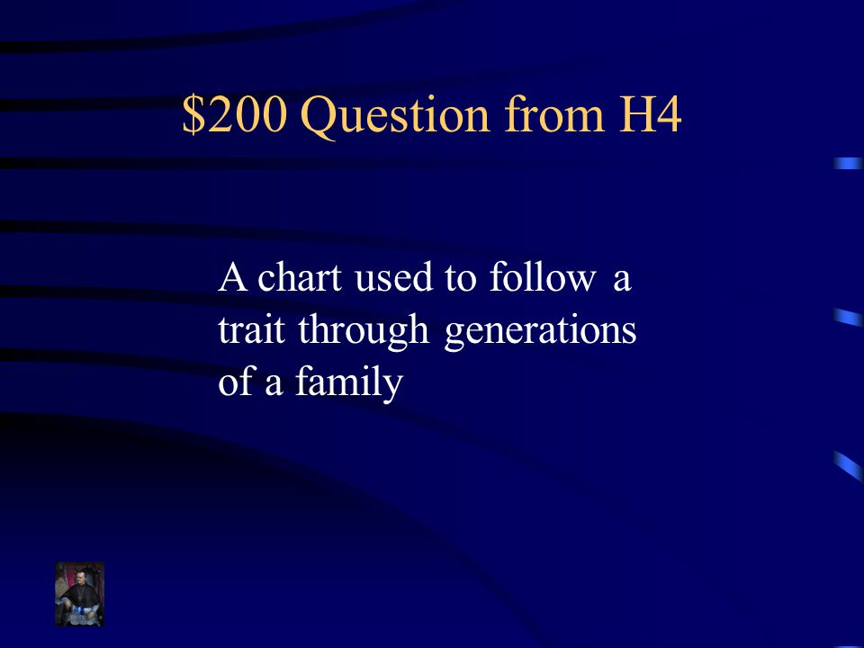 $200 Question from H4 A chart used to follow a trait through generations of a family