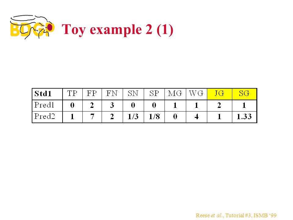 Toy example 2 (1)