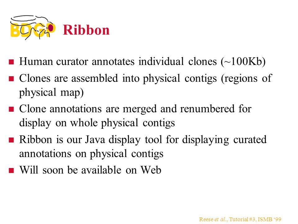 Ribbon Human curator annotates individual clones (~100Kb)