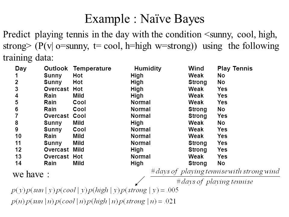 Example : Naïve Bayes