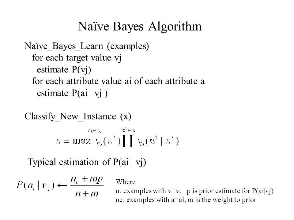 Naïve Bayes Algorithm Naïve_Bayes_Learn (examples)