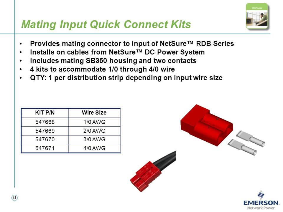 Mating Input Quick Connect Kits