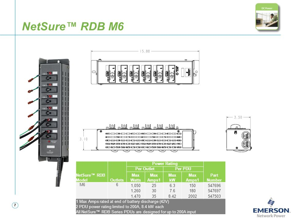 NetSure™ RDB M6 NetSure™ RDB Model Outlets Power Rating Part Number