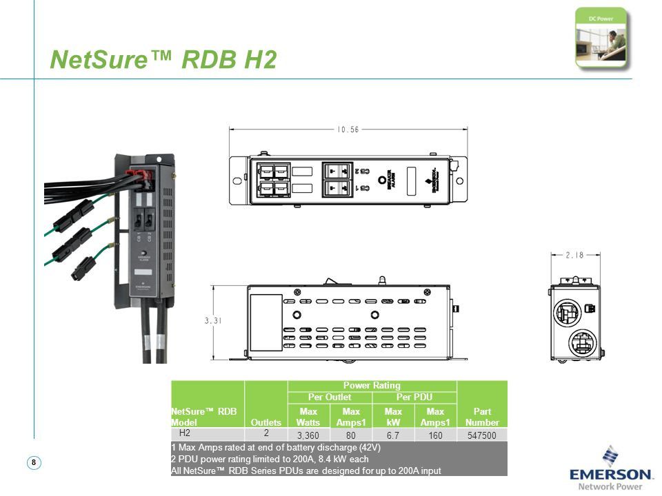 NetSure™ RDB H2 NetSure™ RDB Model Outlets Power Rating Part Number