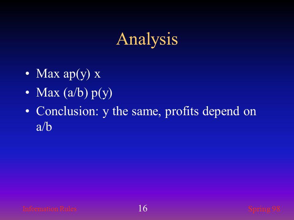 Analysis Max ap(y) x Max (a/b) p(y)