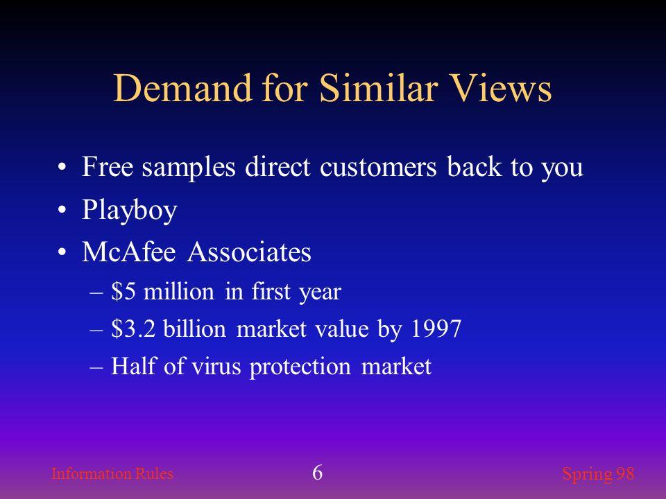Demand for Similar Views
