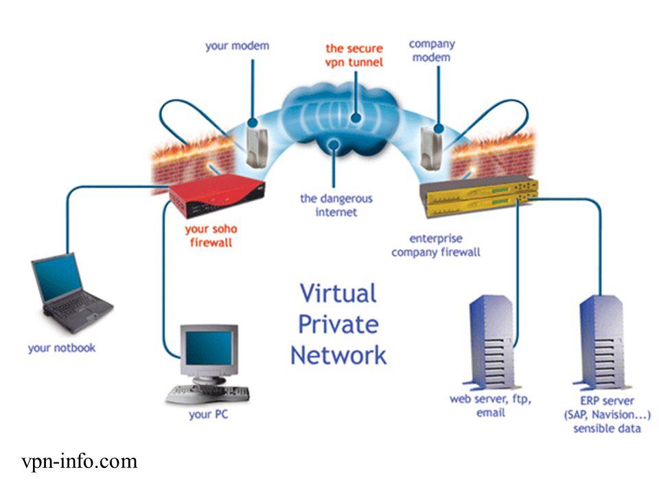 vpn-info.com