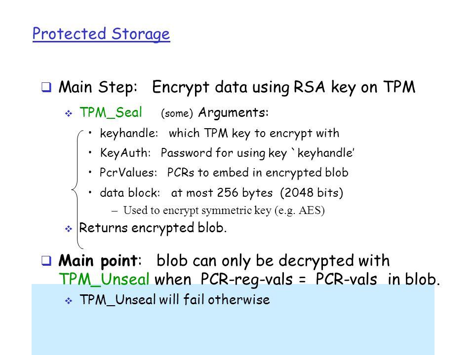 Main Step: Encrypt data using RSA key on TPM