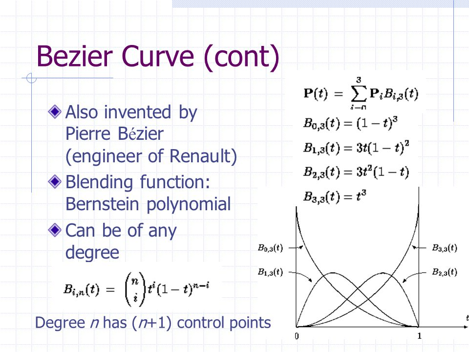 Bezier Curve (cont) Also invented by Pierre Bézier (engineer of Renault) Blending function: Bernstein polynomial.