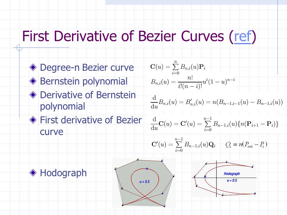 First Derivative of Bezier Curves (ref)