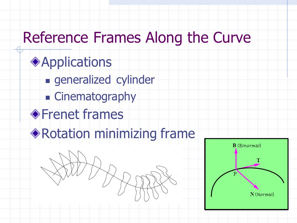 Reference Frames Along the Curve