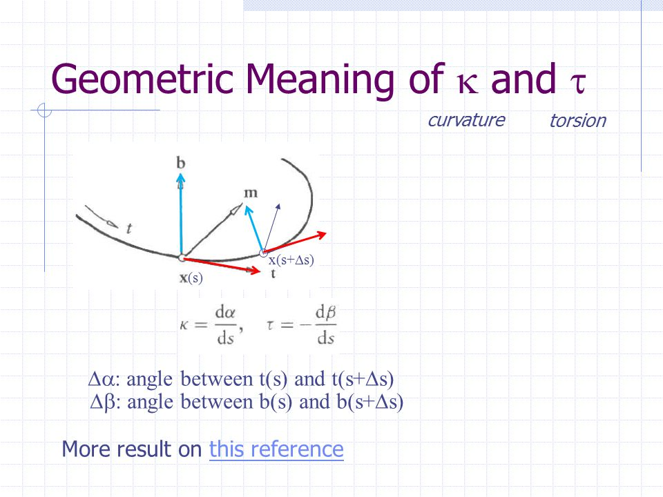 Geometric Meaning of k and t
