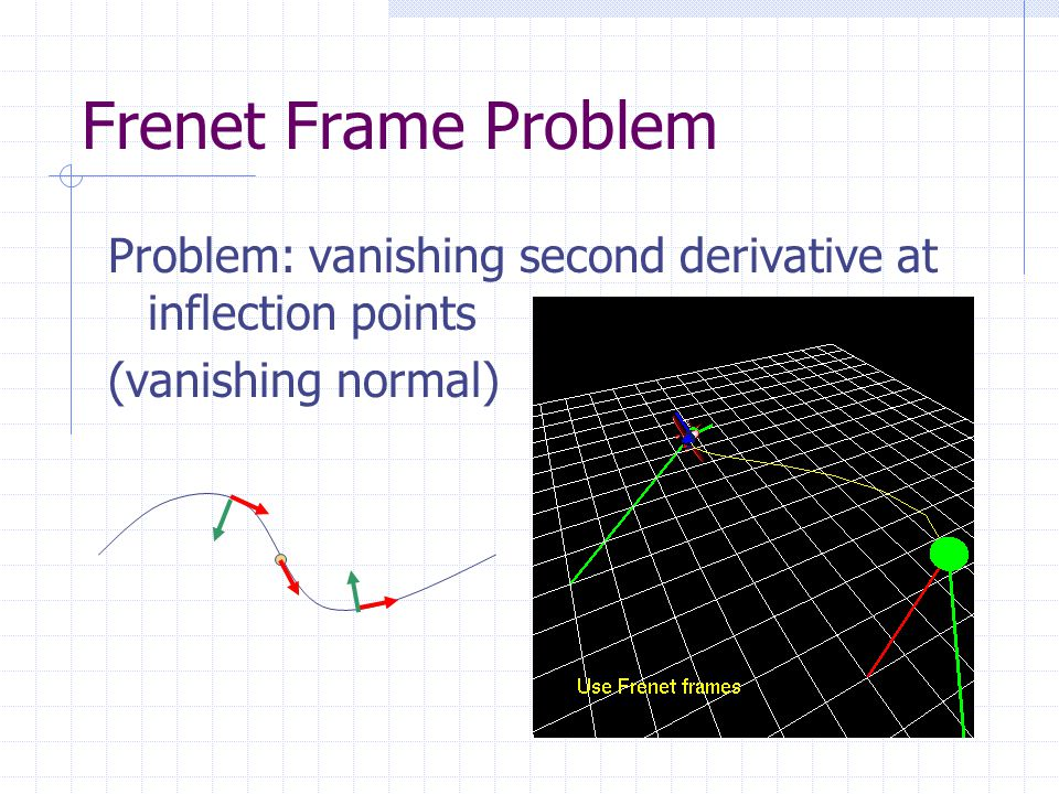 Frenet Frame Problem Problem: vanishing second derivative at inflection points (vanishing normal)
