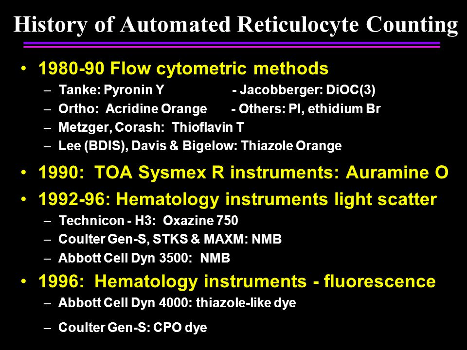 History of Automated Reticulocyte Counting
