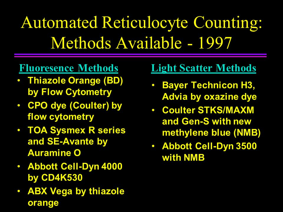 Automated Reticulocyte Counting: Methods Available - 1997