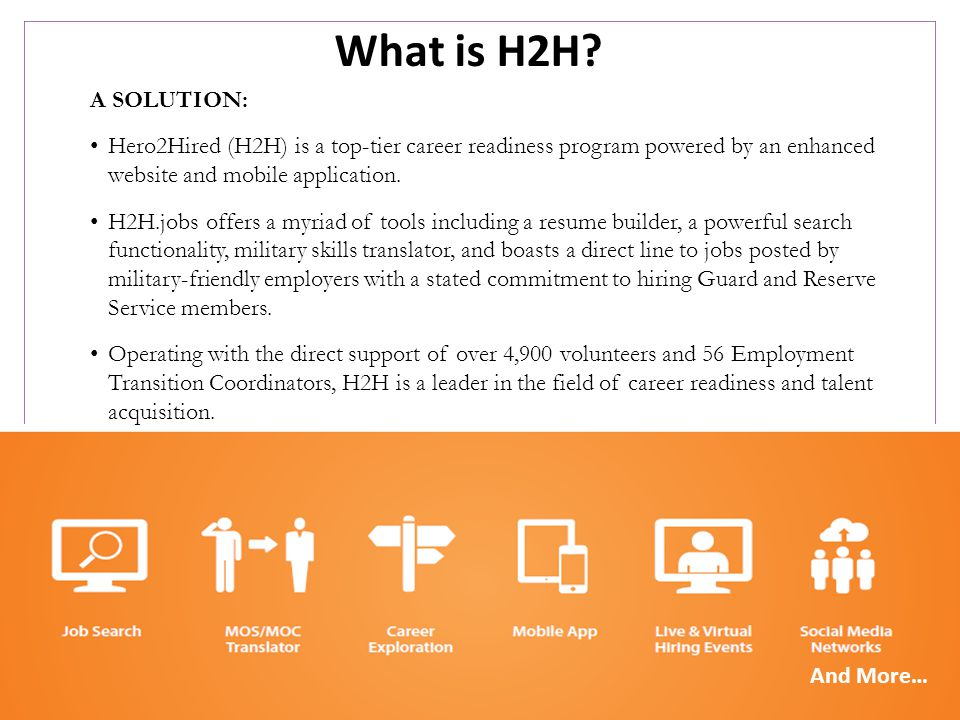 What is H2H A SOLUTION: Hero2Hired (H2H) is a top-tier career readiness program powered by an enhanced website and mobile application.