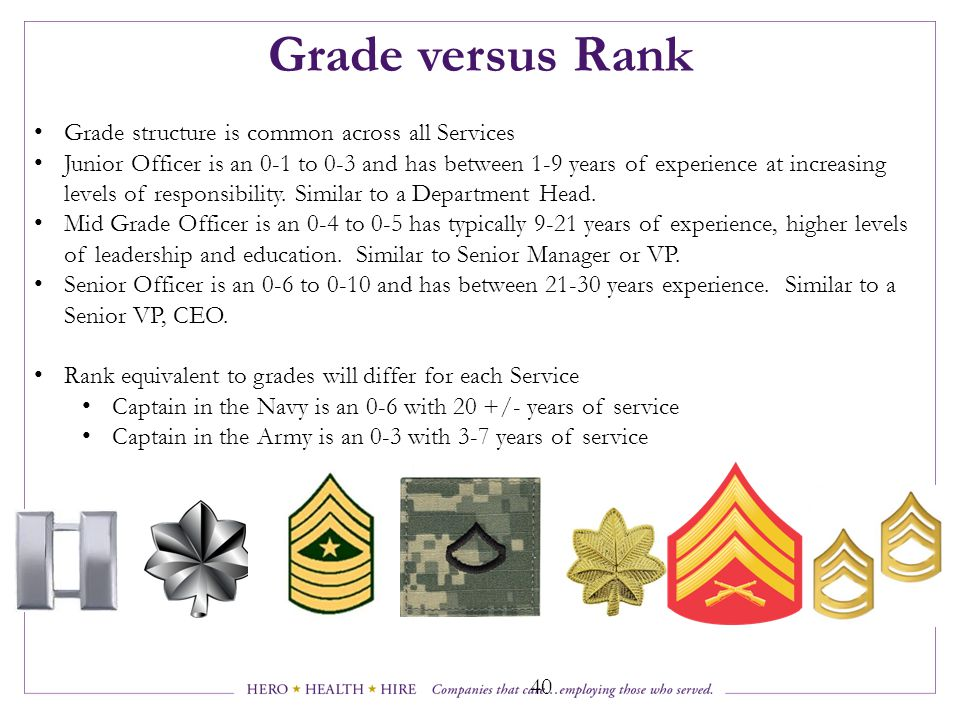 Grade versus Rank Grade structure is common across all Services