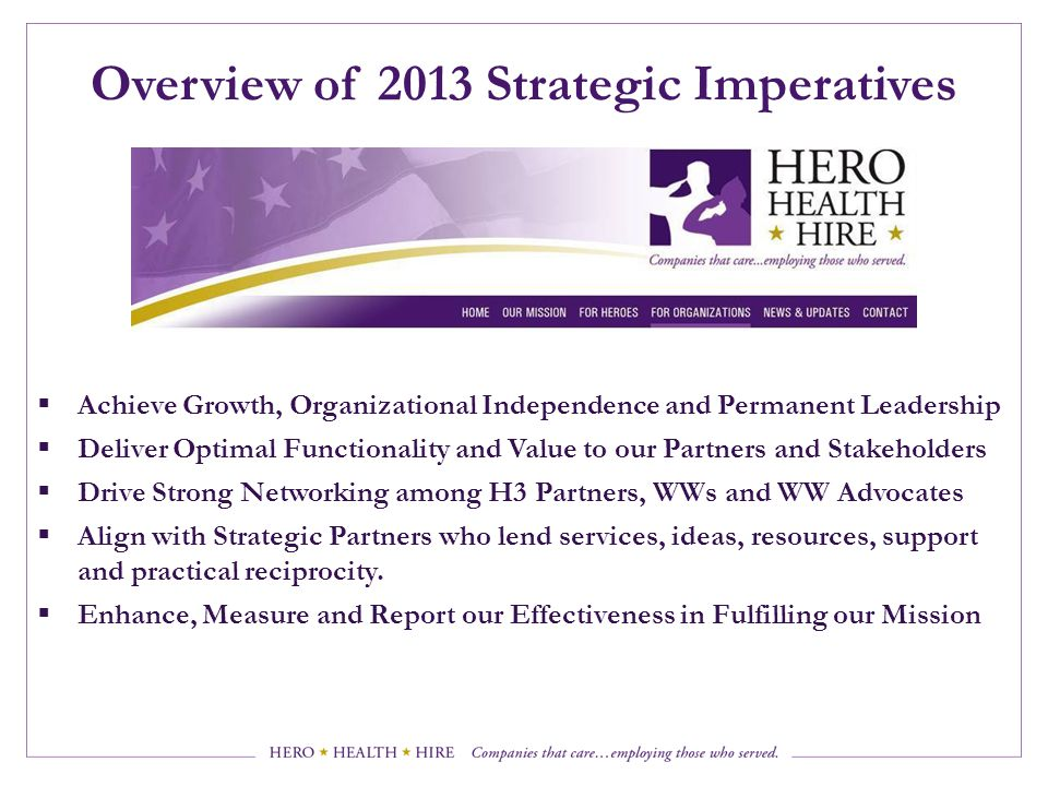 Overview of 2013 Strategic Imperatives