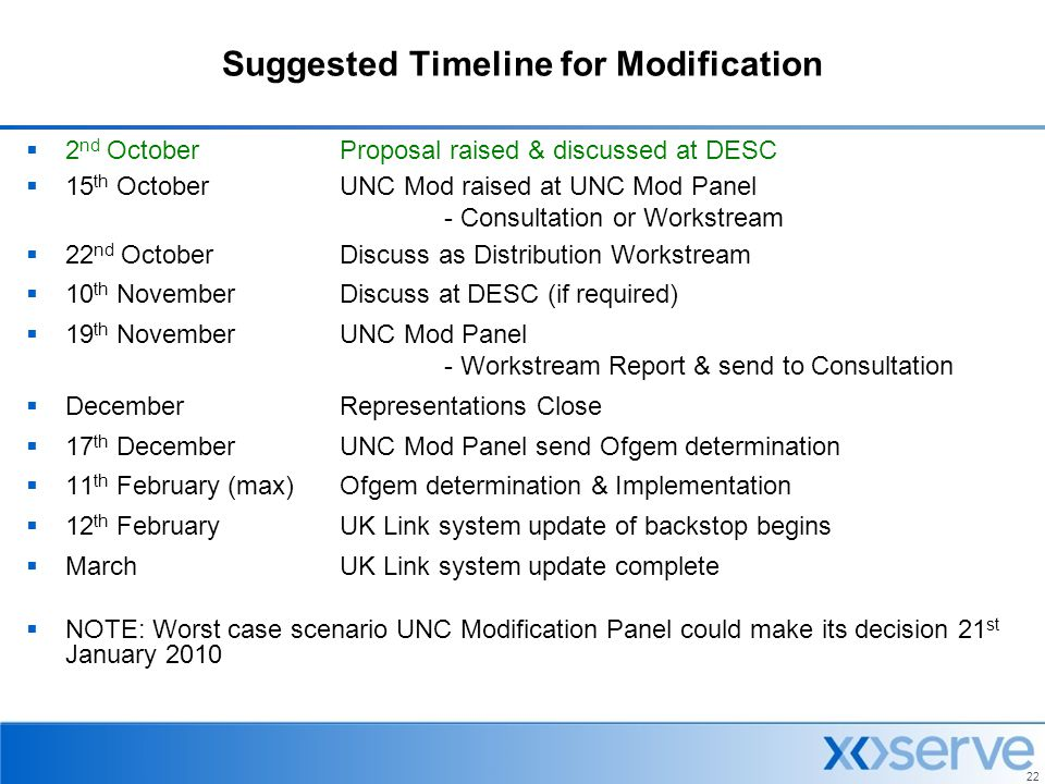 Suggested Timeline for Modification