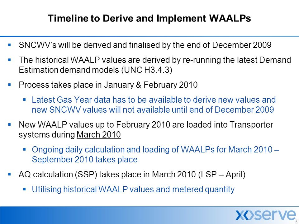 Timeline to Derive and Implement WAALPs