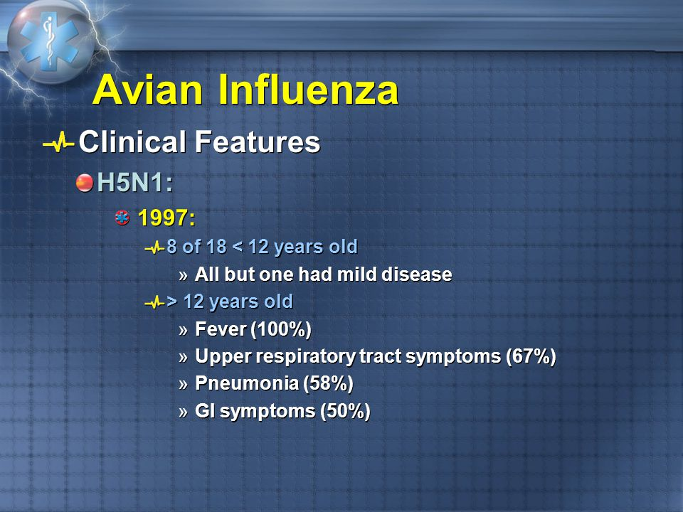 Avian Influenza Clinical Features H5N1: 1997: