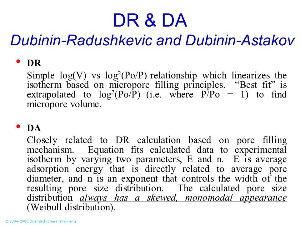DR & DA Dubinin-Radushkevic and Dubinin-Astakov