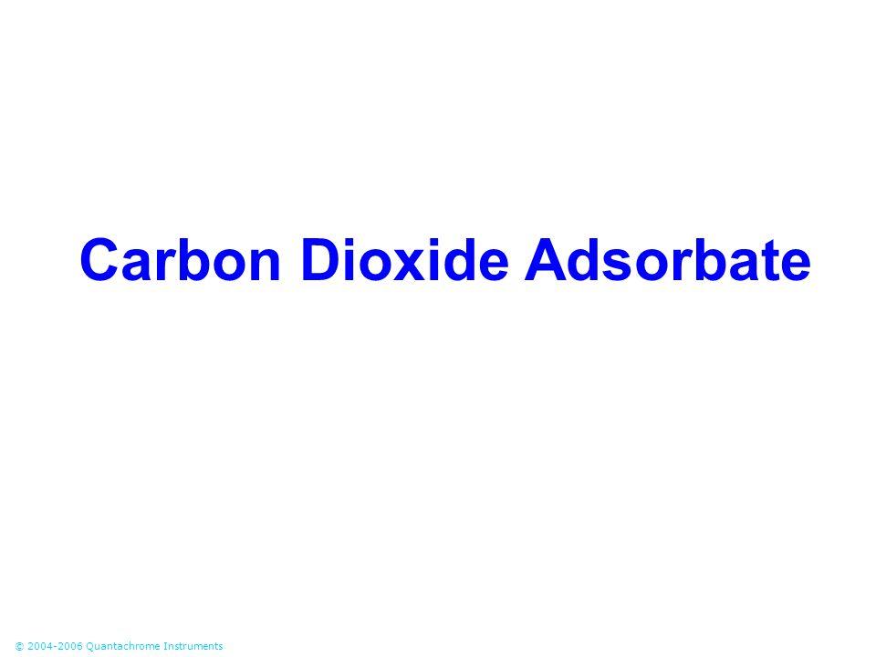 Carbon Dioxide Adsorbate