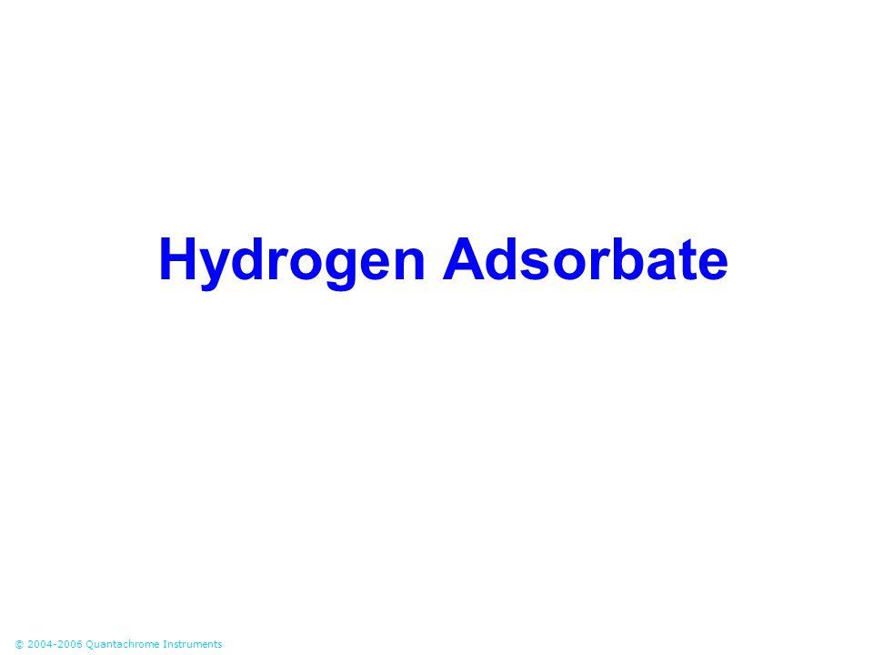 Hydrogen Adsorbate