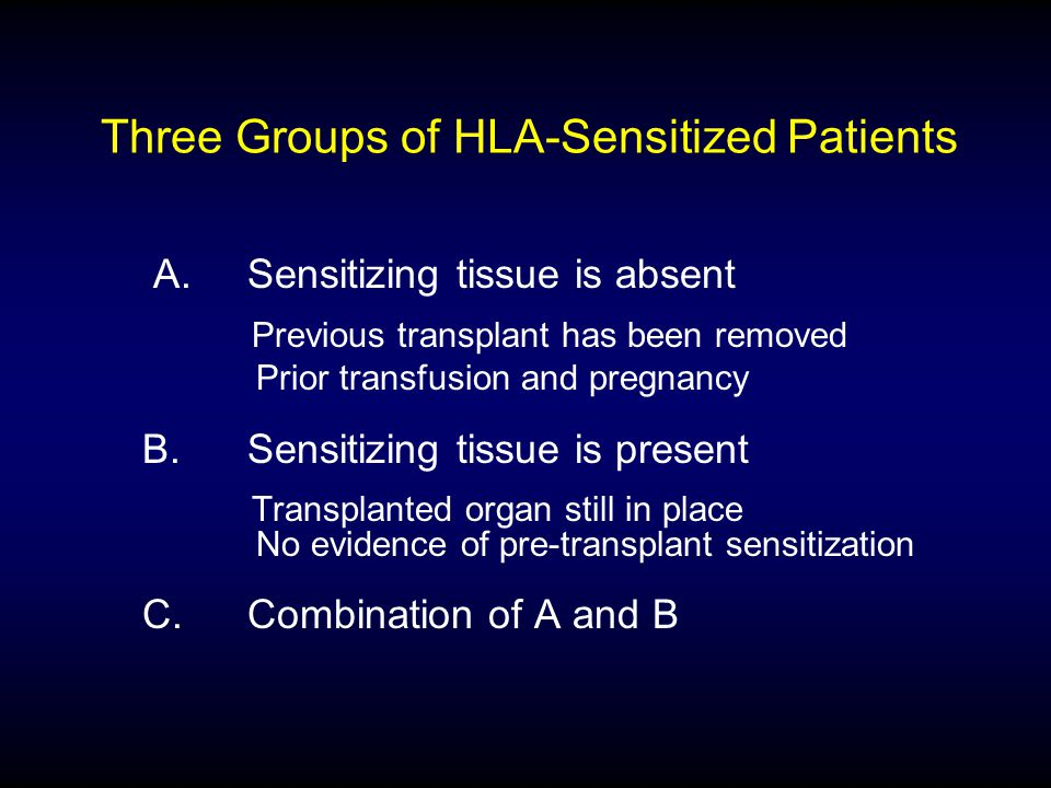 Three Groups of HLA-Sensitized Patients